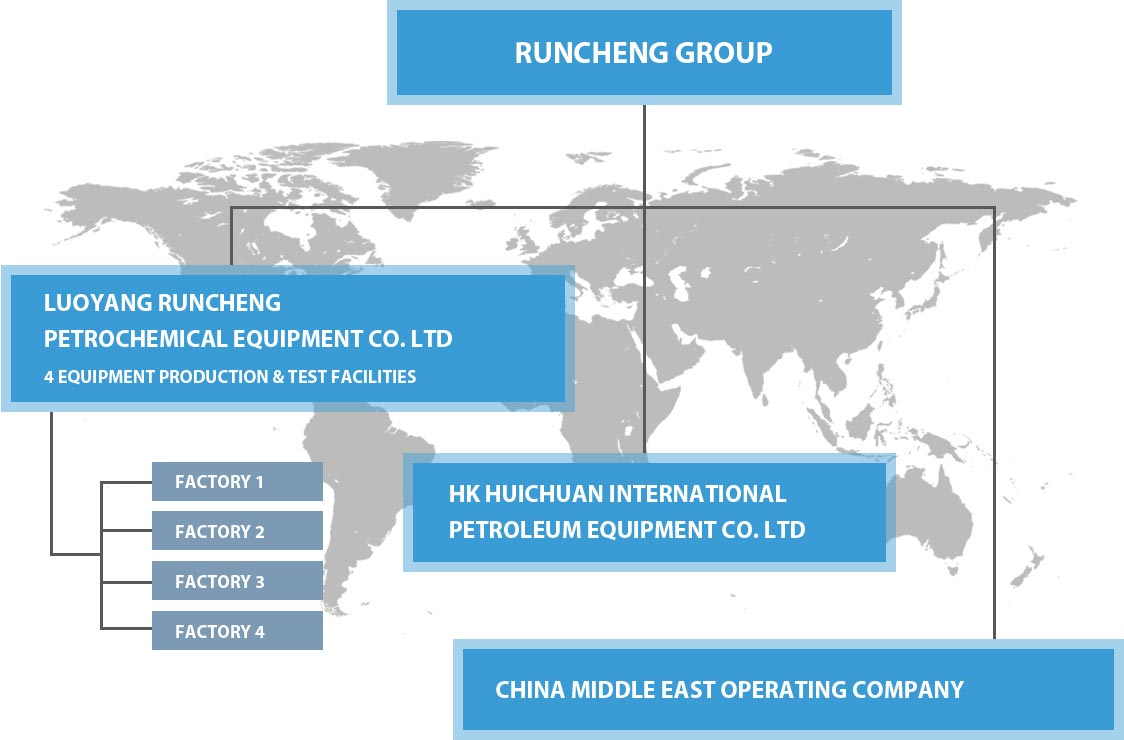 Luoyang Runcheng Petrochemical Equipment Co., Ltd